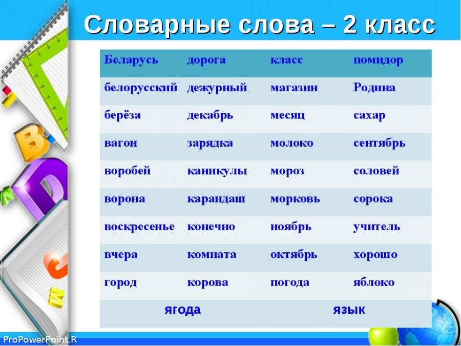 тексты с пропущенными буквами для 2 класса