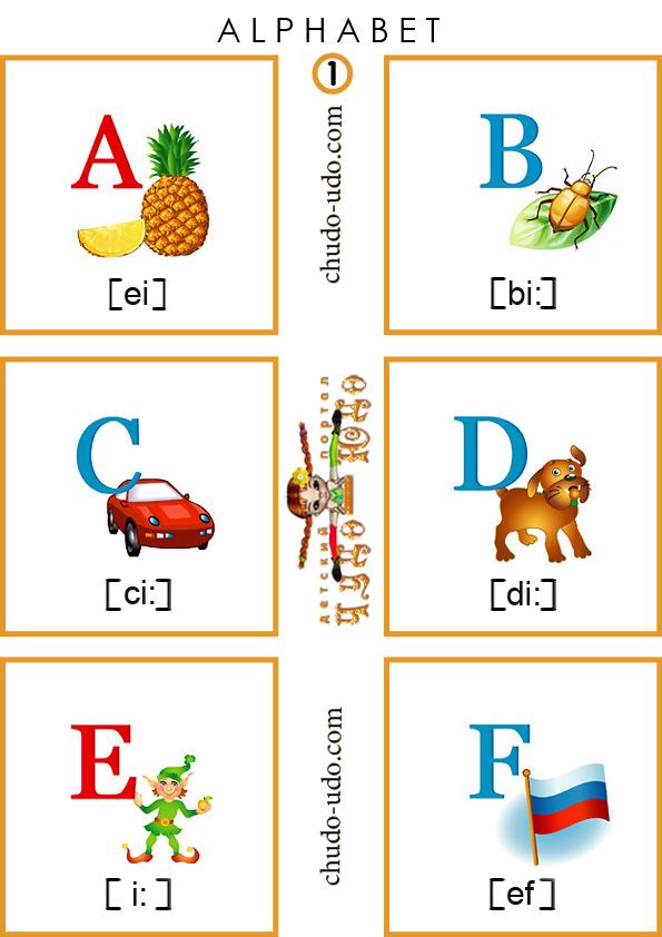 английский алфавит каждая буква по отдельности