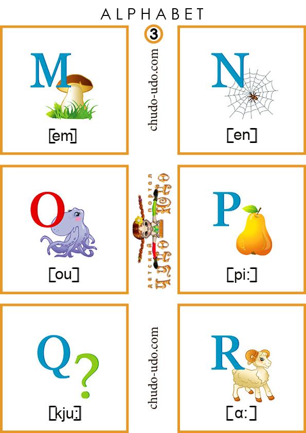 карточки по английскому языку 2 класс распечатать